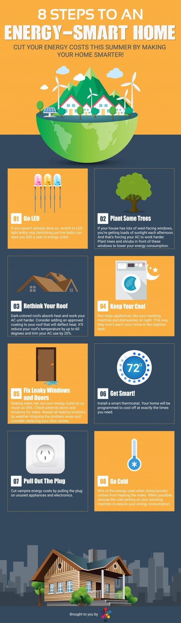 8 Steps to an energy-smart home. View text next to graphic.